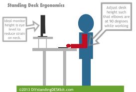 proper height for standing desk standing desk ergonomic height 8681 swedenhuset goodwill com