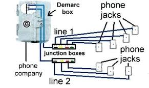 basic electrical wiring u2013 serona co