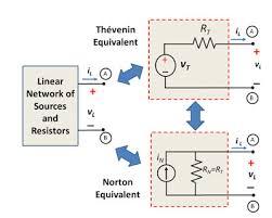 circuit analysis for dummies cheat sheet dummies
