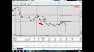 bid rate eur usd minimum bid rate