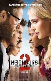 where can i download neighbors 2 sorority rising 720p hd for free