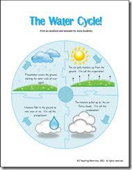 water cycle for kids youtube ecology pinterest cycle for