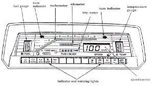 sistem kelistrikan untuk instrumen otomotif