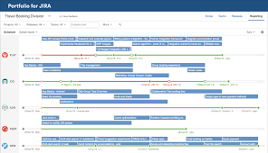 Prince2 Project Plan Template Free by Portfolio For Jira Atlassian