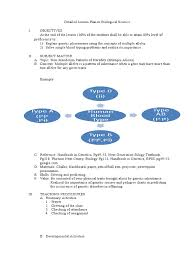 multiple alleles detailed lesson plan dominance genetics allele