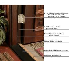Prehung Wood Interior Doors by Interior Pre Hung 3 Panel Mahogany Wood Door