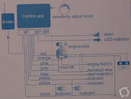 wiring diagram motorcycle alarm efcaviation com