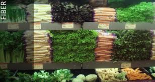 paleo food list paleo diet evolved