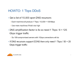 Anonymous Dns Amplification Attacks For by How To Launch And Defend Against A Ddos