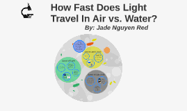 how fast does light travel in water vs air how fast does light travel in air vs water by jade nguyen on prezi