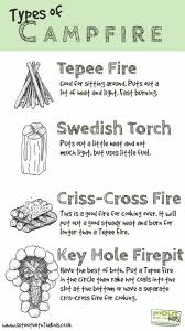 best 25 types of fire ideas on pinterest aang the last