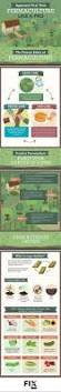 154 best permaculture design images on pinterest gardening