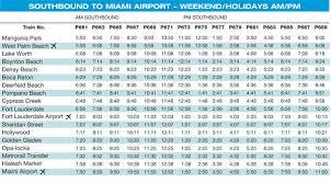 South Florida Regional Transportation Authority Train Schedules