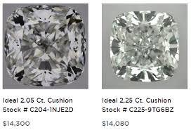 2 carat cushion cut diamond 2 carat cushion cut diamond