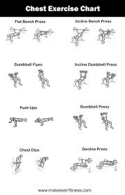 Ideal Bench Press Weight Chest Charts1 Jpg