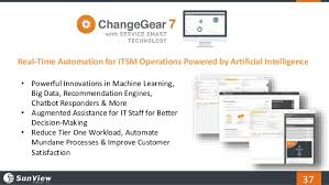 Changegear Service Desk 5 Ways To Improve Service Delivery While Reducing Costs