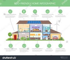ecofriendly home infographic concept vector illustration stock