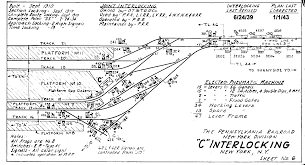 New York Penn Station Map Railroad Net U2022 View Topic Different Diagrams Of Penn Station