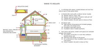 index of gallery images insulation and energy general