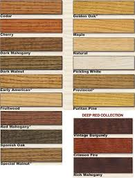 Furniture General Finishes Gel Stain Stain Dark Walnut Wood by 26 Best Diy Gel Staining Projects Images On Pinterest Bath
