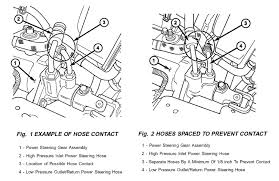 jeep grand cherokee wj technical service bulletins
