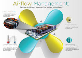 data centre best practise managing airflow throughout your data