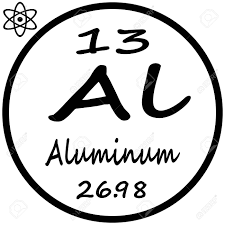 is aluminum on the periodic table periodic table of elements aluminum royalty free cliparts vectors
