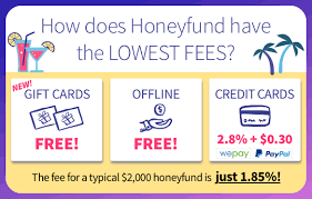 wedding registry search engine help at honeyfund the free honeymoon registry