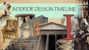 home design eras interior design timeline 1