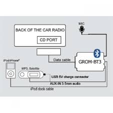 nissan almera diagnostic plug location nissan bluetooth integration kit