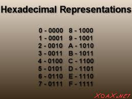 c binary octal and hexadecimal xoax net video tutorials