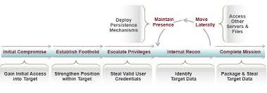 wmi vs wmi monitoring for malicious activity wmi vs wmi