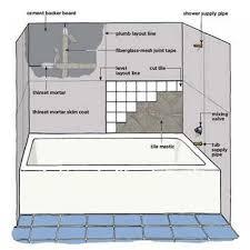 Bathtub Installation Guide Best 25 Bathtub Walls Ideas On Pinterest Bathtub Inserts
