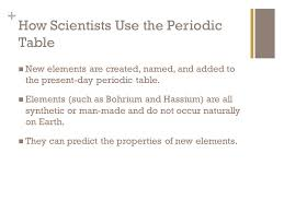 Who Invented Periodic Table Chapter 10 The Periodic Table Vocabulary Words Periodic Table