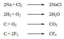 Chemical Bonding and Valence   Homework Help   Assignment Help