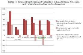 tabla de salarios en costa rica 2016 02 nicaragua el blog de redes de solidaridad página 3