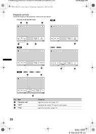 sony xav a1 wiring diagram sony wiring diagrams collection