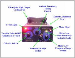pulse width generator