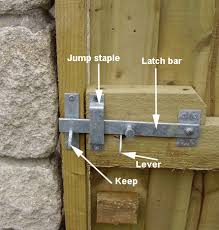 double gate latches