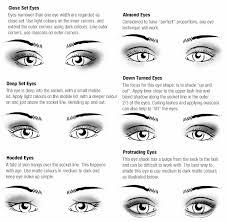 how to apply dark eye make up