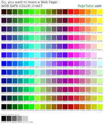 chart of color