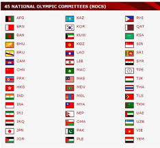 flags of olympic countries