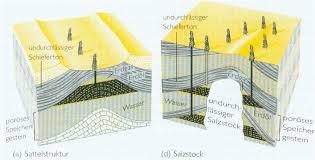2d seismic