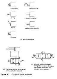 ball valve symbols