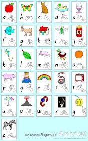 alphabet chart pictures