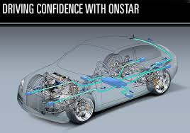 vehicle systems