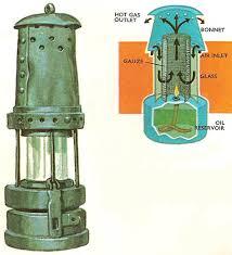 davey safety lamp