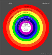 colors of rainbow