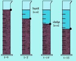 graduate cylinders