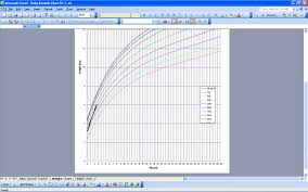 infant growth curve